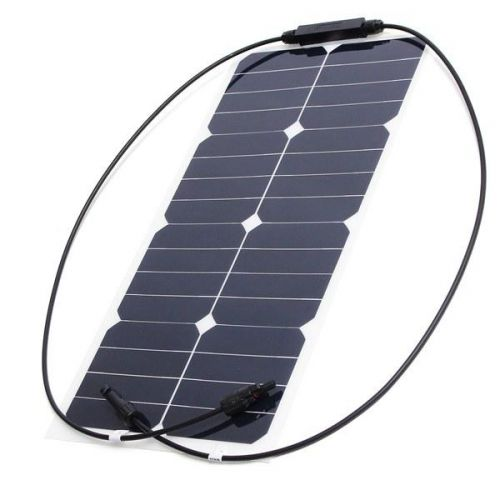 Panel Solar 18V 25W